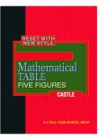 Mathematical Table Five Figures